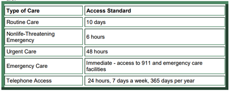 Behavioral Health Appointment Access Standards